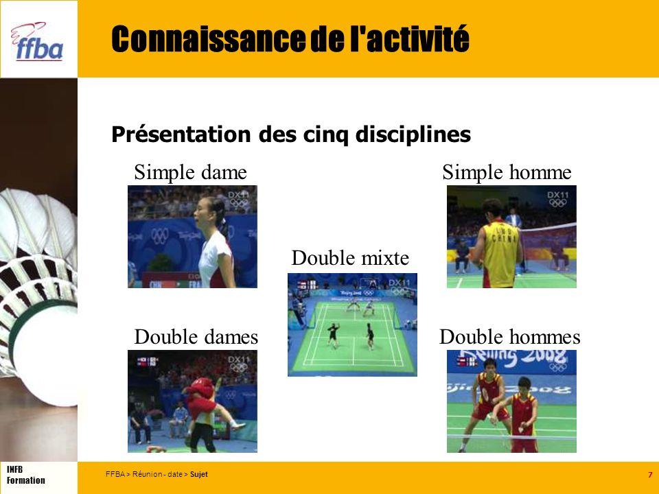 7 INFB Formation FFBA > Réunion - date > Sujet Connaissance de l activité Présentation des cinq disciplines Simple dameSimple homme Double mixte Double damesDouble hommes