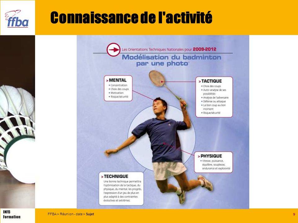 9 INFB Formation FFBA > Réunion - date > Sujet Connaissance de l activité