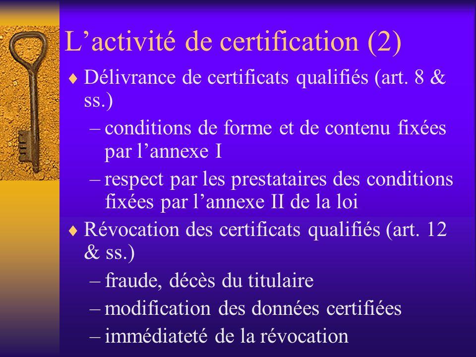 Lactivité de certification (1) Délivrance des certificats (art. 6 & ss.) –détention dun registre des personnes physiques détentrices de certificats de
