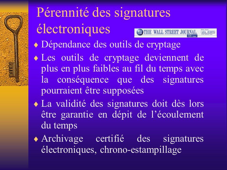 Interopérabilité des signatures et certificats Normes en cours de finalisation Le certificat X.509 v. 3 constitue une norme de fait Dilemme quant aux