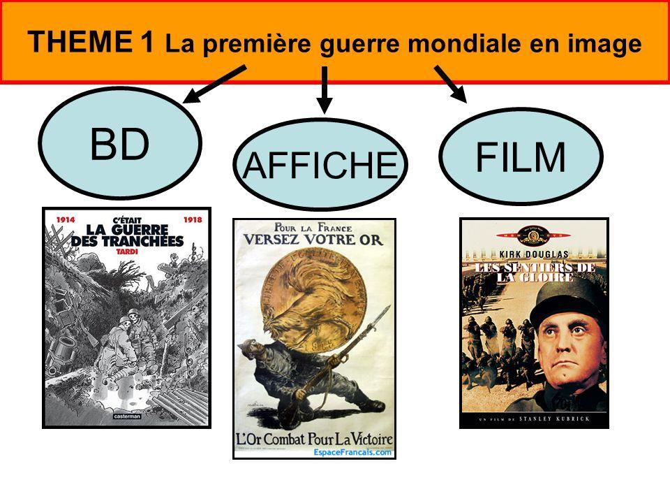La première guerre mondiale en image Cétait la guerre des tranchées (Tardi) LIENS INTERNET(DOCUMENTATION, ETUDE,ETC…) Il peut y en avoir dautres 1 http://profcattiaux.pagesperso-orange.fr/mapage6/hda-fiche-francais-tardi5.pdf 2 http://bd.casterman.com/docs/Contents/266/C%27ETAIT%20LA%20GUERRE.pdf 3http://www.clg-vivonne-rambouillet.ac-versailles.fr/spip.php?article885 4http://cites-unies-histoire-des-arts.over-blog.com/page-5112122.html 5 http://les-roussillous.ecollege.haute-garonne.fr/espaces-pedagogiques/histoire-des-arts/l- histoire-des-arts-en-troisieme-la-guerre-14-18-barbusse-celine-et-tardi--4675.htm 6 http://bd.casterman.com/docs/Contents/266/C%27ETAIT%20LA%20GUERRE.pdf 7http://histoiredesarts.files.wordpress.com/2011/10/cc3a9tait-la-guerre-des- tranchc3a9es-livret-tardi.pdf 8 9 10