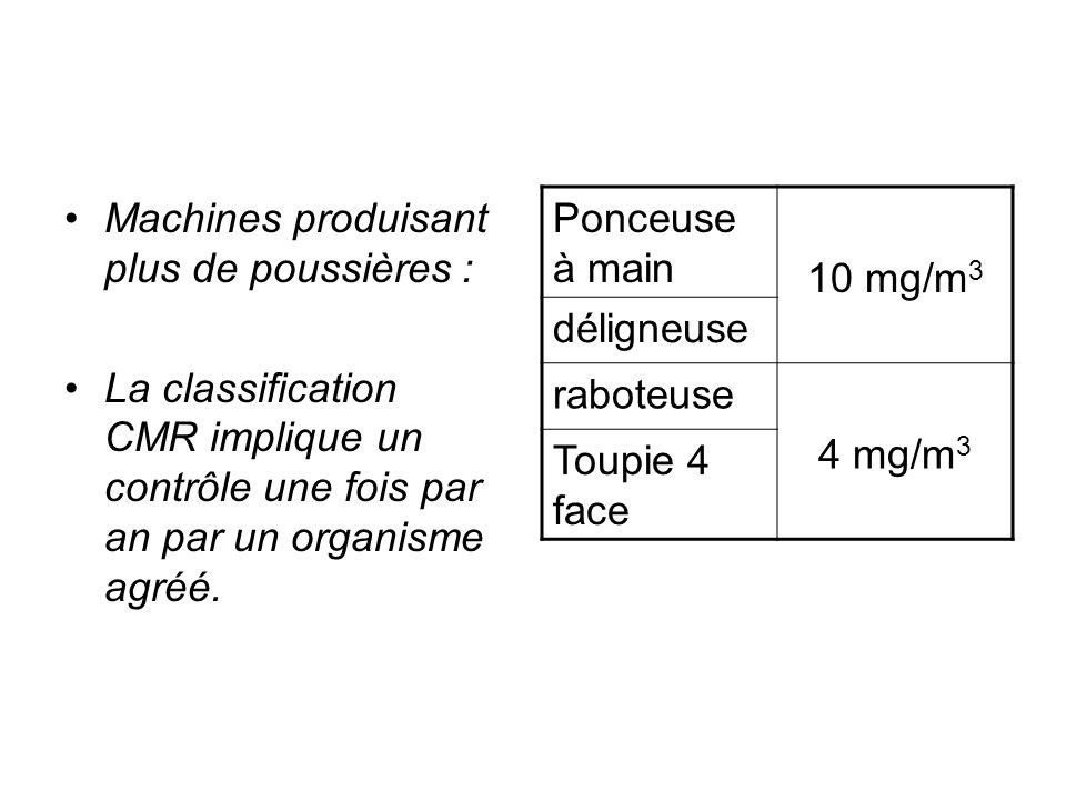 Machines produisant plus de poussières : La classification CMR implique un contrôle une fois par an par un organisme agréé.