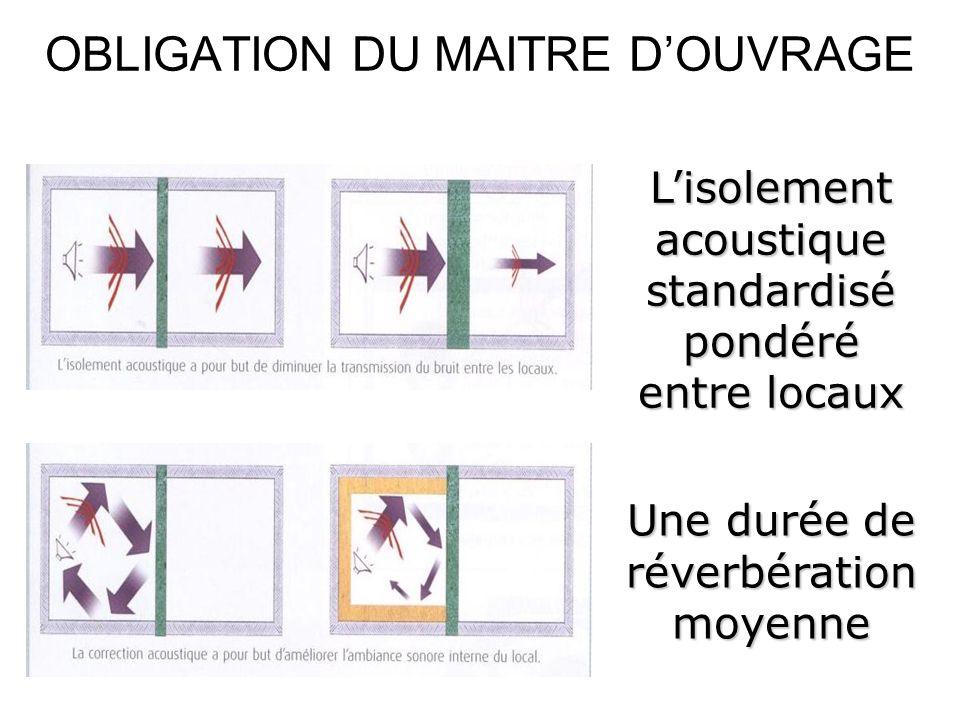 OBLIGATION DU MAITRE DOUVRAGE Lisolement acoustique standardisé pondéré entre locaux Une durée de réverbération moyenne