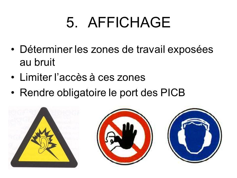 5.AFFICHAGE Déterminer les zones de travail exposées au bruit Limiter laccès à ces zones Rendre obligatoire le port des PICB