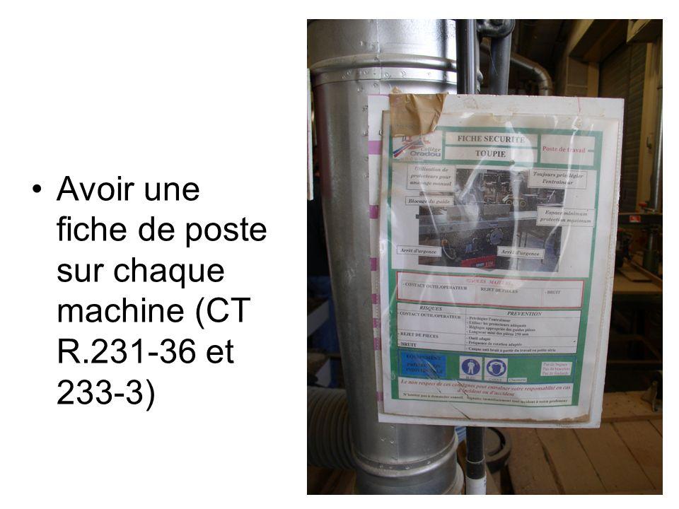 Avoir une fiche de poste sur chaque machine (CT R.231-36 et 233-3)