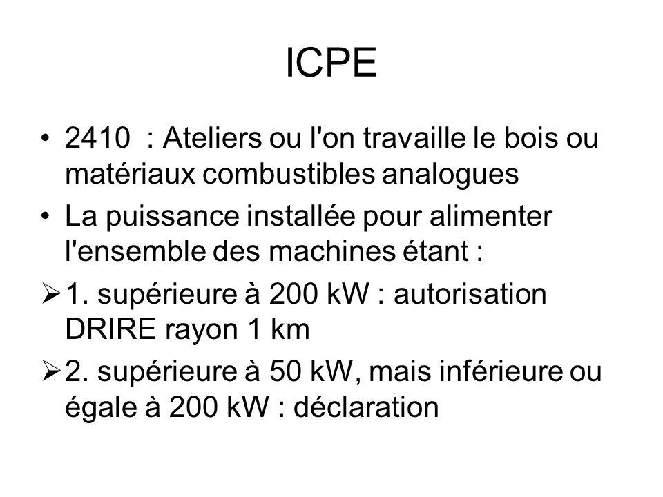 ICPE 2410 : Ateliers ou l on travaille le bois ou matériaux combustibles analogues La puissance installée pour alimenter l ensemble des machines étant : 1.