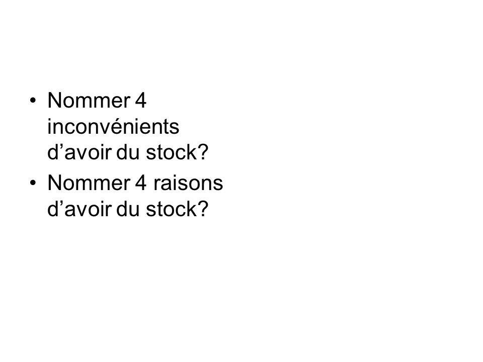 Nommer 4 inconvénients davoir du stock? Nommer 4 raisons davoir du stock?