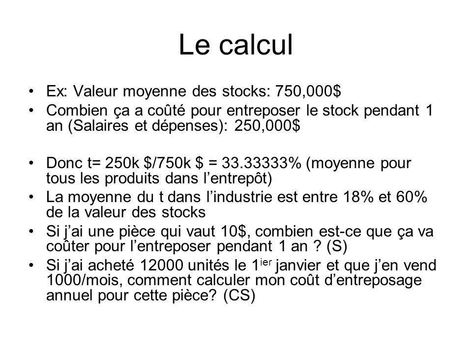 Le calcul Ex: Valeur moyenne des stocks: 750,000$ Combien ça a coûté pour entreposer le stock pendant 1 an (Salaires et dépenses): 250,000$ Donc t= 25