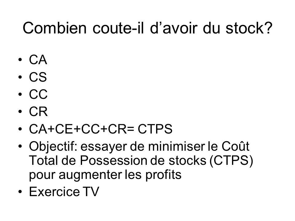 Combien coute-il davoir du stock? CA CS CC CR CA+CE+CC+CR= CTPS Objectif: essayer de minimiser le Coût Total de Possession de stocks (CTPS) pour augme