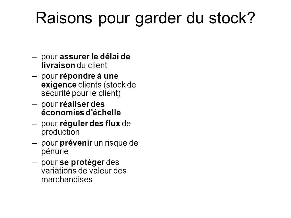 Types de stock MP PEC PF ERO Composantes Surplus