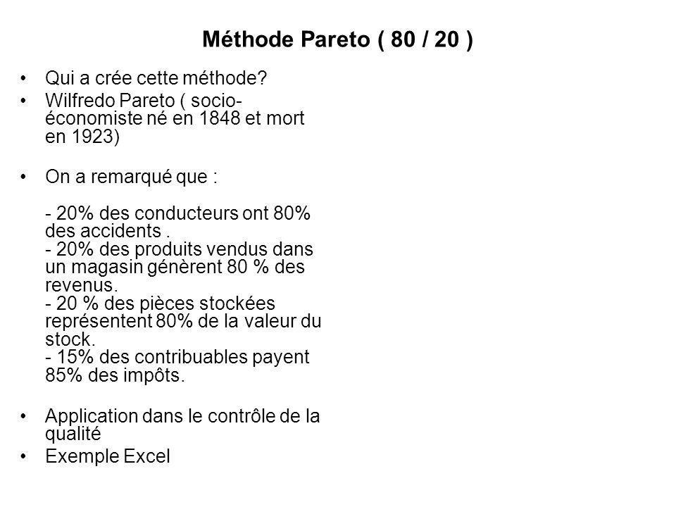 Méthode Pareto ( 80 / 20 ) Qui a crée cette méthode? Wilfredo Pareto ( socio- économiste né en 1848 et mort en 1923) On a remarqué que : - 20% des con