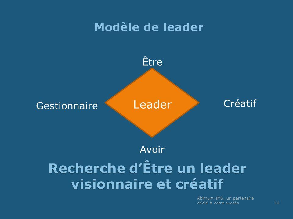 Recherche dÊtre un leader visionnaire et créatif Modèle de leader Altimum IMS, un partenaire dédié à votre succès10 Être Leader Gestionnaire Créatif A