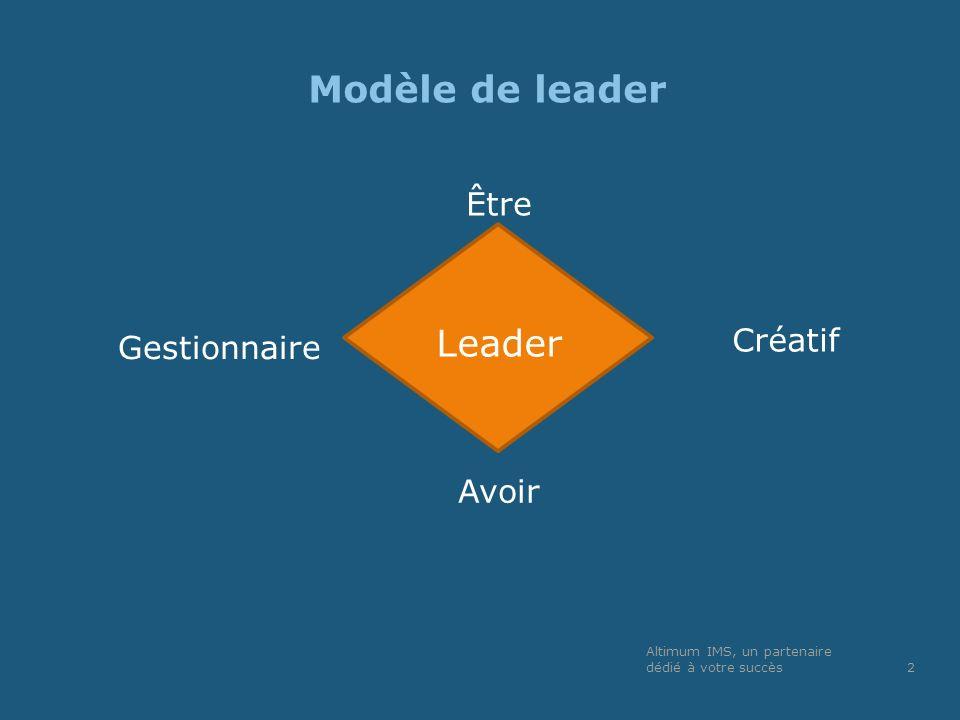 Modèle de leader Altimum IMS, un partenaire dédié à votre succès2 Être Leader Gestionnaire Créatif Avoir