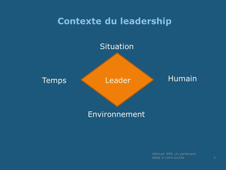 Contexte du leadership Altimum IMS, un partenaire dédié à votre succès3 Situation Humain Environnement TempsLeader