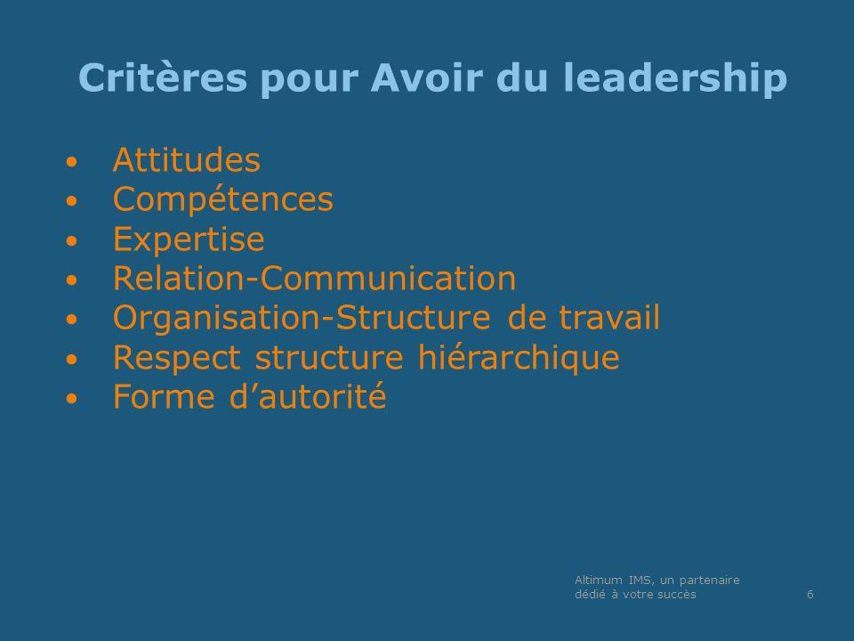 Critères pour Avoir du leadership Attitudes Compétences Expertise Relation-Communication Organisation-Structure de travail Respect structure hiérarchi