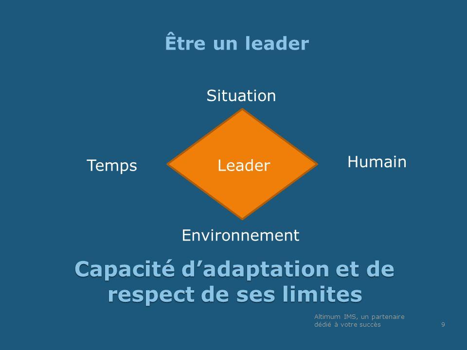 Capacité dadaptation et de respect de ses limites Être un leader Altimum IMS, un partenaire dédié à votre succès9 Situation Humain Environnement Temps