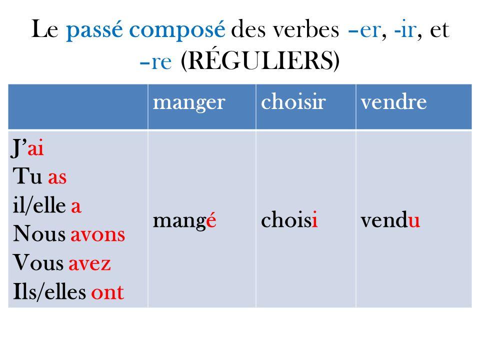 Le passé composé des verbes –er, -ir, et –re (RÉGULIERS) mangerchoisirvendre Jai Tu as il/elle a Nous avons Vous avez Ils/elles ont mangéchoisivendu
