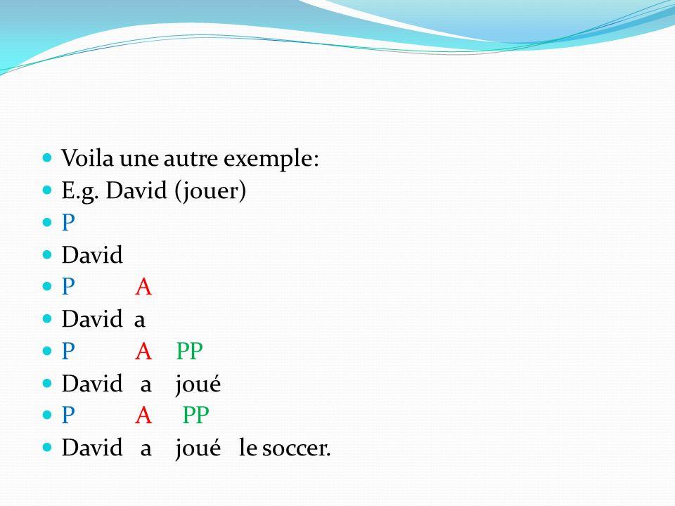 Voila une autre exemple: E.g. David (jouer) P David P A David a P A PP David a joué P A PP David a joué le soccer.