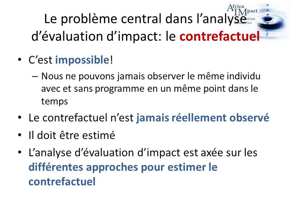 Le problème central dans lanalyse dévaluation dimpact: le contrefactuel Cest impossible.