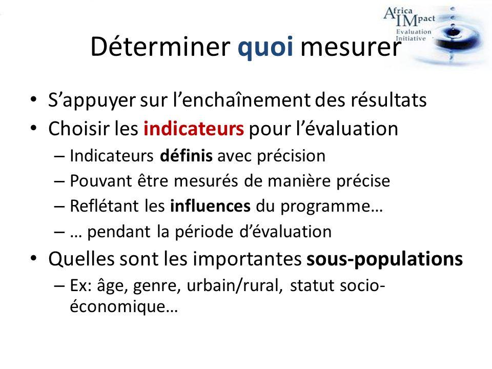 Déterminer quoi mesurer Sappuyer sur lenchaînement des résultats Choisir les indicateurs pour lévaluation – Indicateurs définis avec précision – Pouvant être mesurés de manière précise – Reflétant les influences du programme… – … pendant la période dévaluation Quelles sont les importantes sous-populations – Ex: âge, genre, urbain/rural, statut socio- économique…