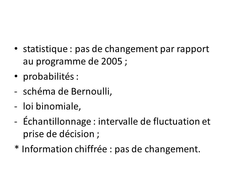 statistique : pas de changement par rapport au programme de 2005 ; probabilités : -schéma de Bernoulli, -loi binomiale, -Échantillonnage : intervalle de fluctuation et prise de décision ; * Information chiffrée : pas de changement.