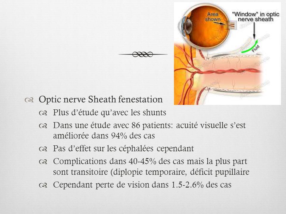 Optic nerve Sheath fenestation Plus détude quavec les shunts Dans une étude avec 86 patients: acuité visuelle sest améliorée dans 94% des cas Pas deff
