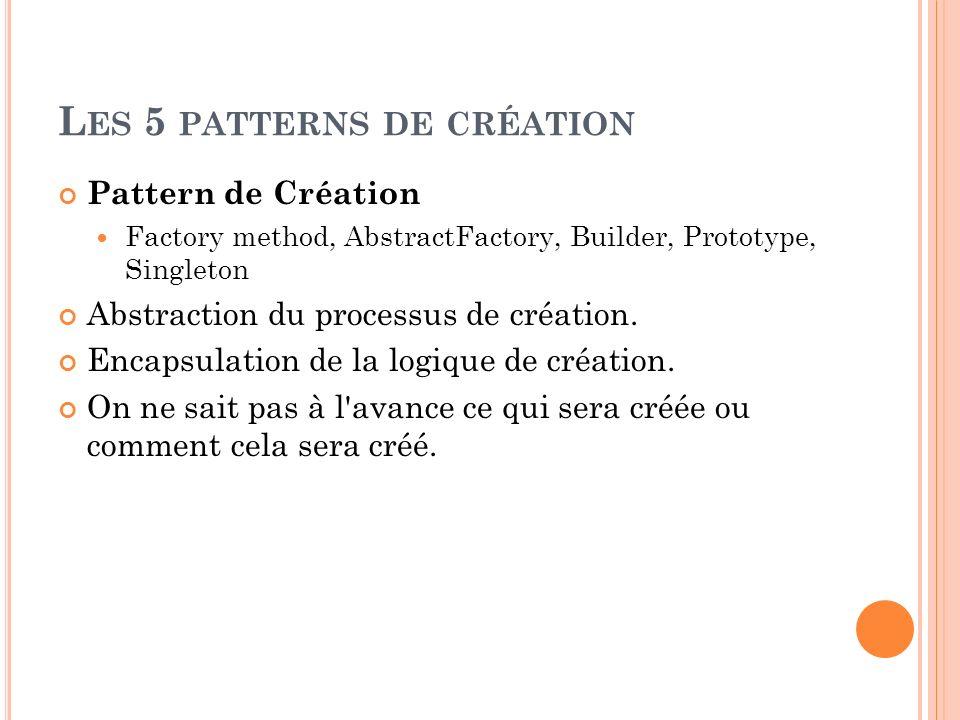 L ES 5 PATTERNS DE CRÉATION Pattern de Création Factory method, AbstractFactory, Builder, Prototype, Singleton Abstraction du processus de création. E