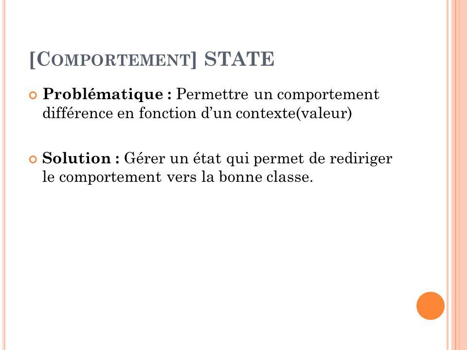 [C OMPORTEMENT ] STATE Problématique : Permettre un comportement différence en fonction dun contexte(valeur) Solution : Gérer un état qui permet de re