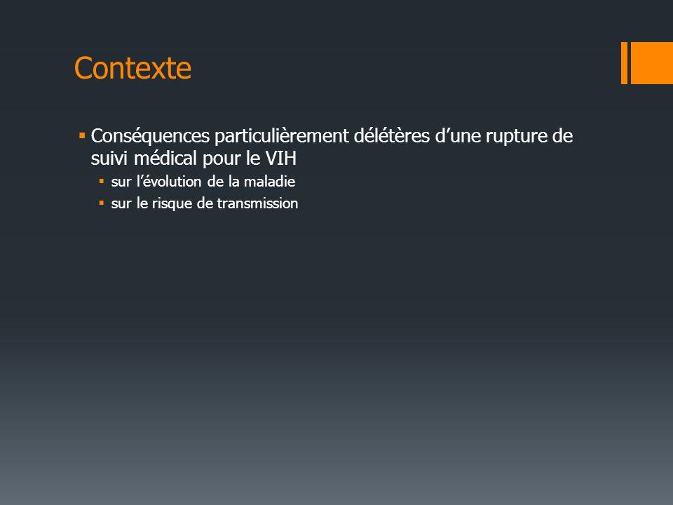 Contexte Conséquences particulièrement délétères dune rupture de suivi médical pour le VIH sur lévolution de la maladie sur le risque de transmission