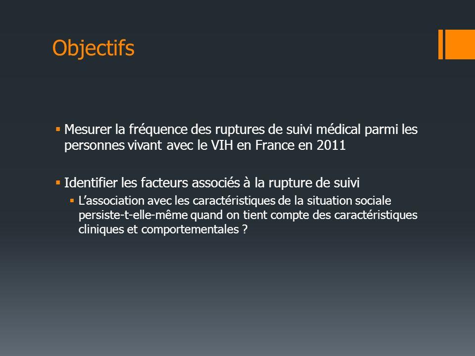 Objectifs Mesurer la fréquence des ruptures de suivi médical parmi les personnes vivant avec le VIH en France en 2011 Identifier les facteurs associés