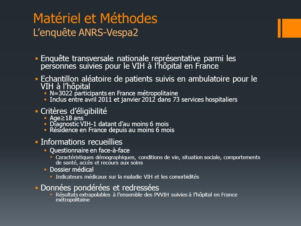 Matériel et Méthodes Lenquête ANRS-Vespa2 Enquête transversale nationale représentative parmi les personnes suivies pour le VIH à lhôpital en France E