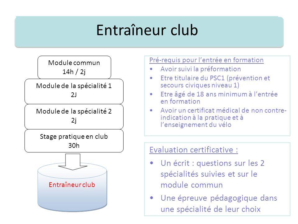 Entraîneur club Pré-requis pour lentrée en formation Avoir suivi la préformation Etre titulaire du PSC1 (prévention et secours civiques niveau 1) Etre