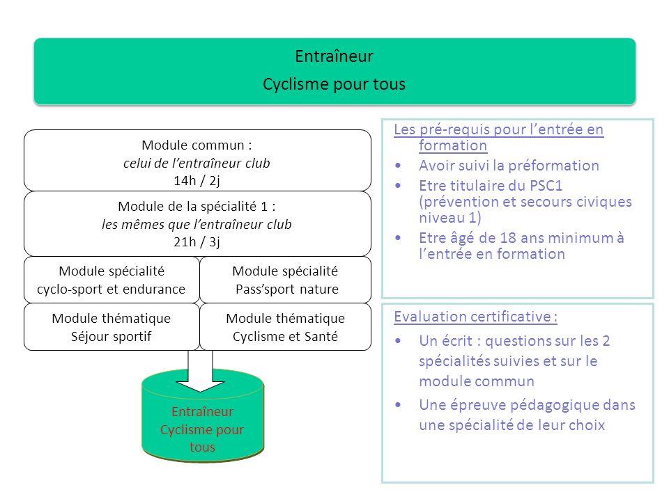 Entraîneur Cyclisme pour tous Les pré-requis pour lentrée en formation Avoir suivi la préformation Etre titulaire du PSC1 (prévention et secours civiq