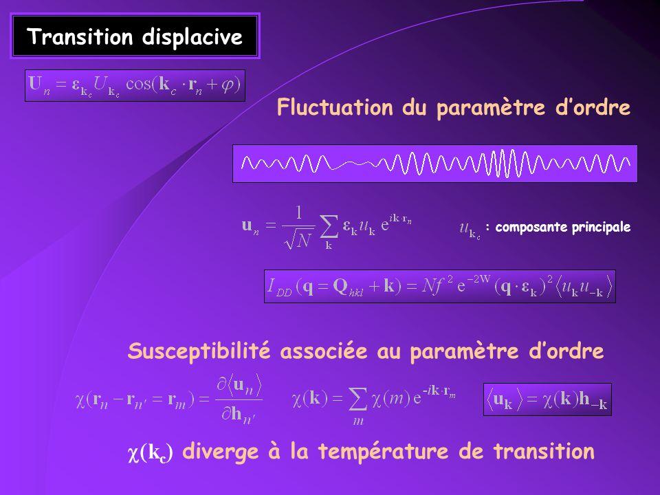 Fluctuation-dissipation Exemple des phonons : Par le théorème déquipartition de lénergie