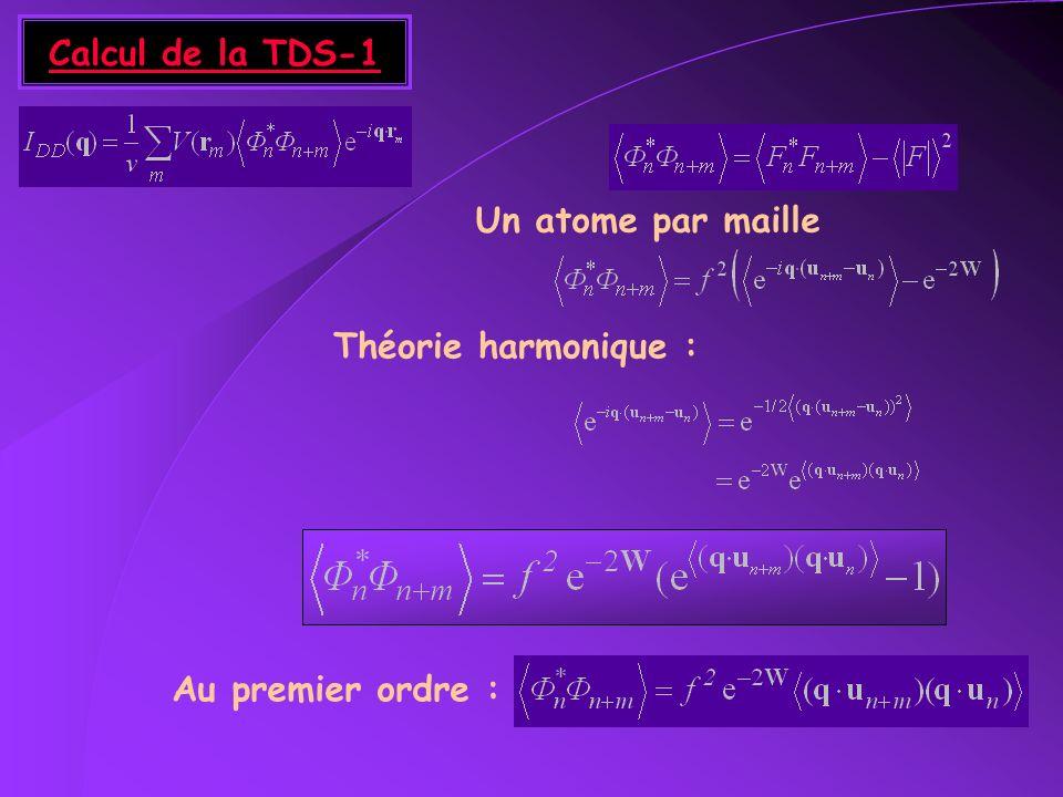 Calcul de la TDS -2 Développement sur les modes propres Expression générale :