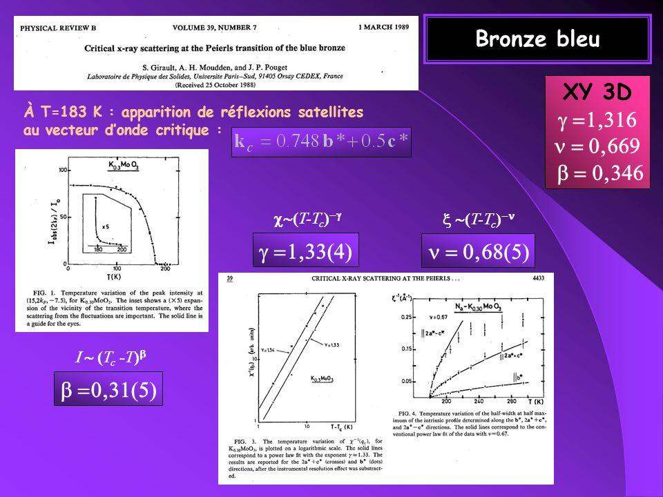 Détermination de potentiels dinteraction Ex : Modèle dIsing En champ moyen, la susceptibilité vaut : Permet dobtenir les potentiels dinteractions