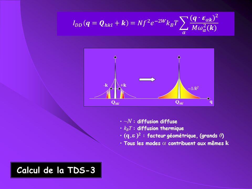 Exemple de TDS Comparaison X (traits)-neutrons( ) M.