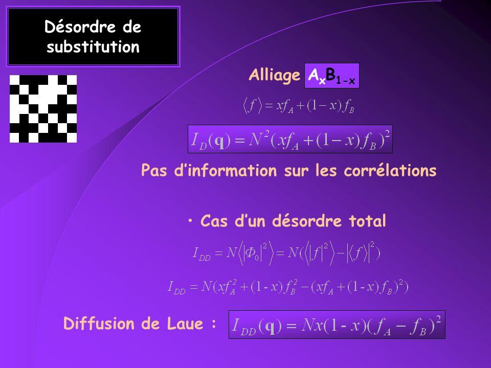 Corrélations pA(m)pA(m) A B Ordre à courte distance : Probabilités conditionnelles p A (m) : probabilité davoir un atome A à r m de B p B (m) : probabilité davoir un atome B à r m de A Paires AB = Paire BA Paramètres de Warren-Cowley