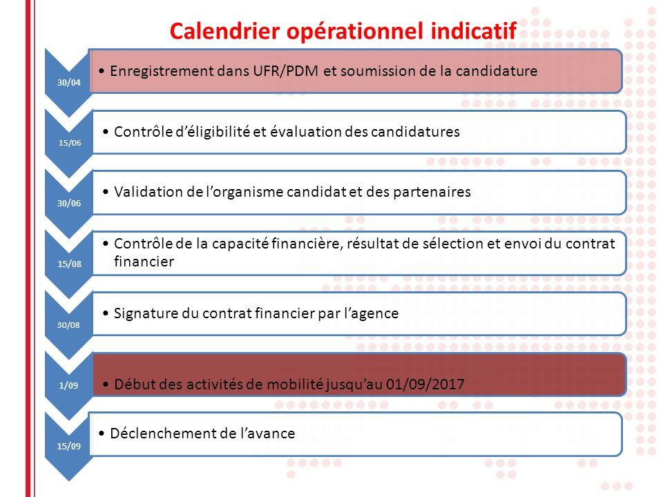 Calendrier opérationnel indicatif 30/04 Enregistrement dans UFR/PDM et soumission de la candidature 15/06 Contrôle déligibilité et évaluation des cand
