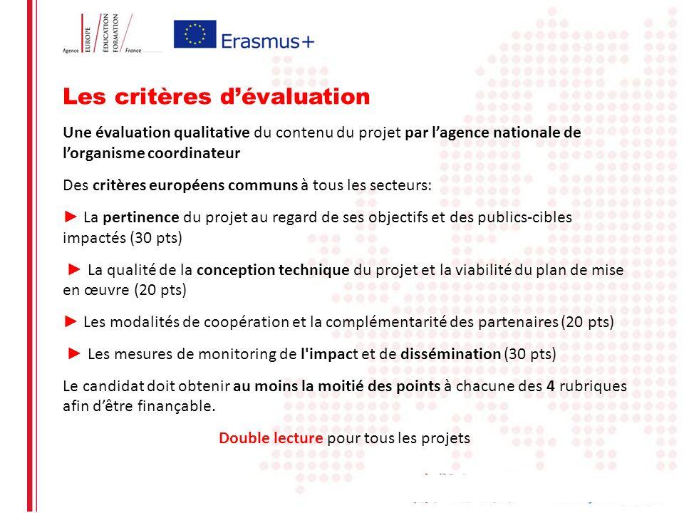 Les critères dévaluation Une évaluation qualitative du contenu du projet par lagence nationale de lorganisme coordinateur Des critères européens commu