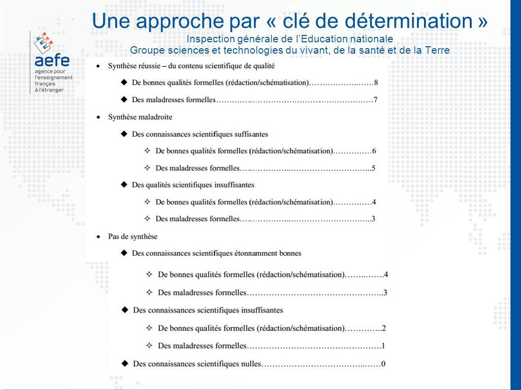 Une approche par « clé de détermination » Inspection générale de lEducation nationale Groupe sciences et technologies du vivant, de la santé et de la Terre