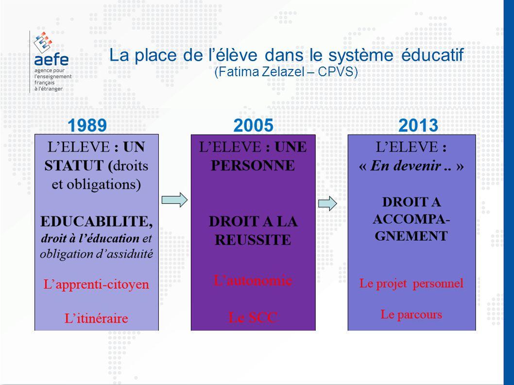 La place de lélève dans le système éducatif (Fatima Zelazel – CPVS)