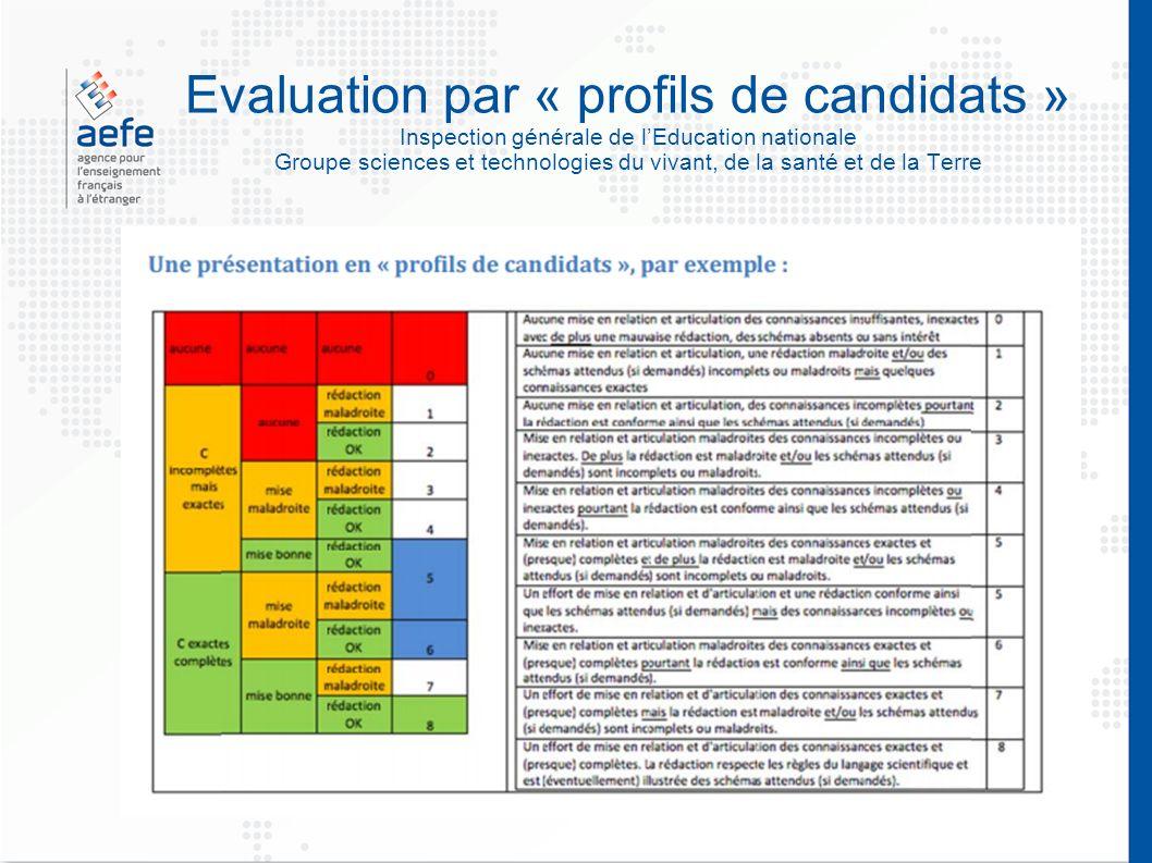 Evaluation par « profils de candidats » Inspection générale de lEducation nationale Groupe sciences et technologies du vivant, de la santé et de la Terre