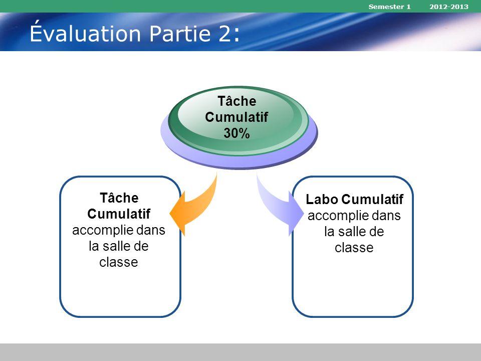 Semester 1 2012-2013 Évaluation Partie 2 : Tâche Cumulatif accomplie dans la salle de classe Tâche Cumulatif 30% Labo Cumulatif accomplie dans la sall
