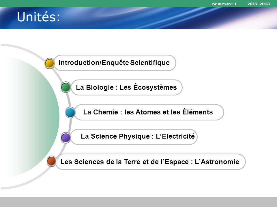 Semestre 1 2012-2013 Unités: Les Sciences de la Terre et de lEspace : LAstronomie La Biologie : Les Écosystèmes Introduction/Enquête Scientifique La Science Physique : LElectricité La Chemie : les Atomes et les Éléments