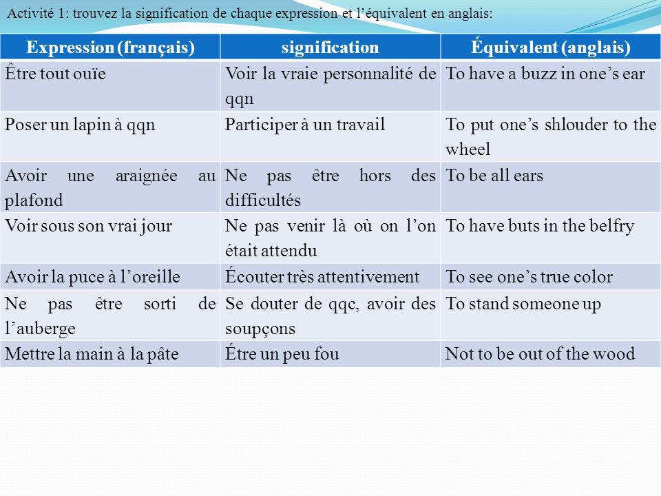 Activité 1: trouvez la signification de chaque expression et léquivalent en anglais: Expression (français)significationÉquivalent (anglais) Être tout