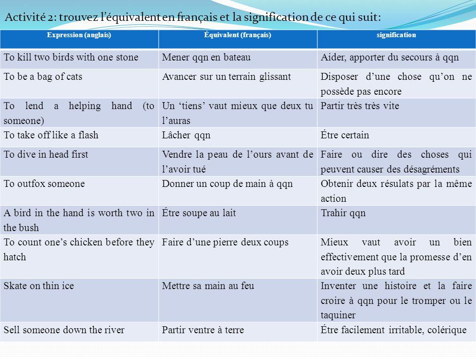 Activité 2: trouvez léquivalent en français et la signification de ce qui suit: Expression (anglais)Équivalent (français)signification To kill two bir