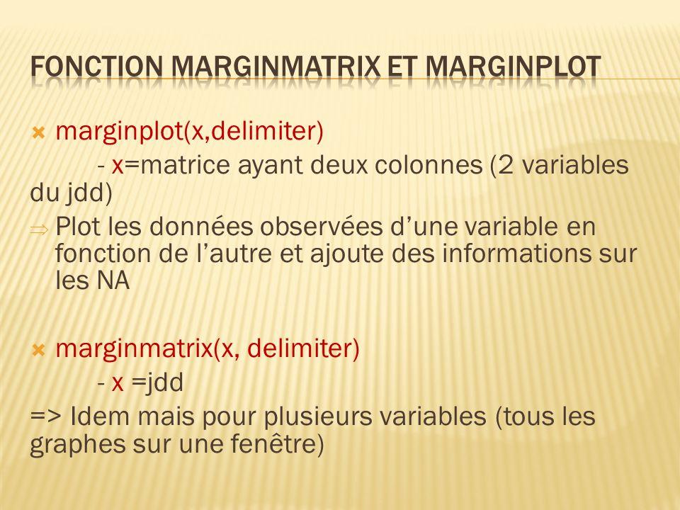 marginplot(x,delimiter) - x=matrice ayant deux colonnes (2 variables du jdd) Plot les données observées dune variable en fonction de lautre et ajoute