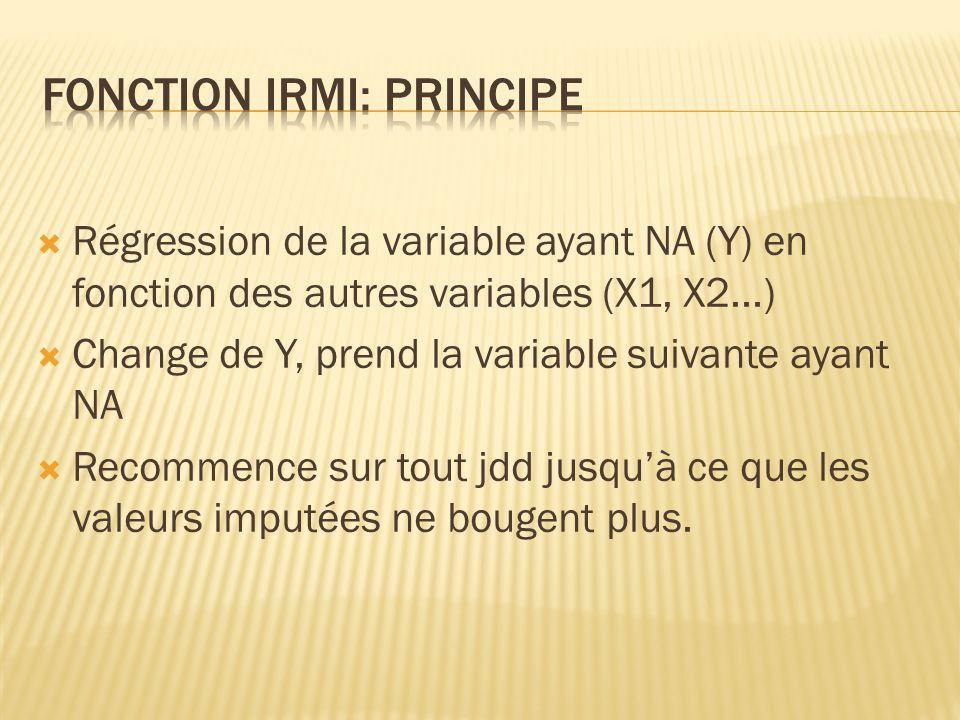 Régression de la variable ayant NA (Y) en fonction des autres variables (X1, X2...) Change de Y, prend la variable suivante ayant NA Recommence sur to