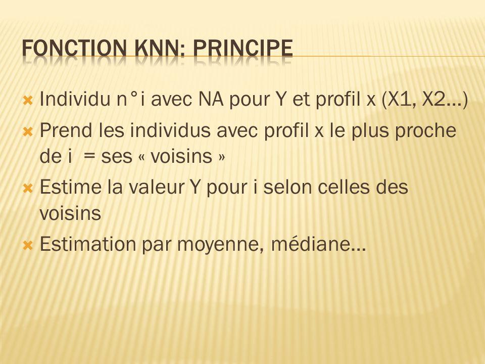 Individu n°i avec NA pour Y et profil x (X1, X2…) Prend les individus avec profil x le plus proche de i = ses « voisins » Estime la valeur Y pour i se